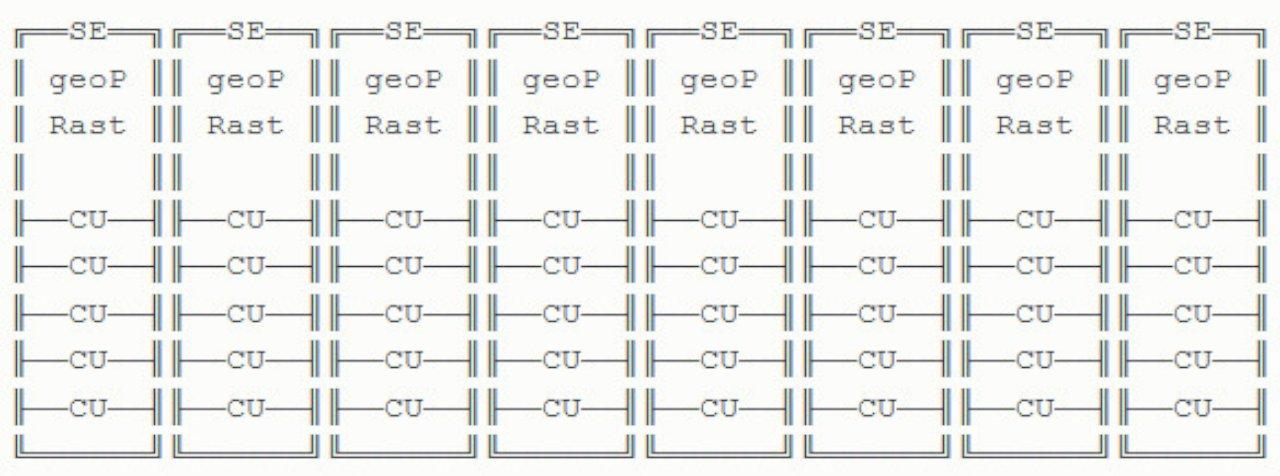 Radeon RX Navi 3080 angebliche Specs - RTX 2070 als Gegner?