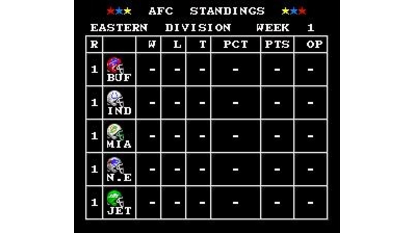 Division standings