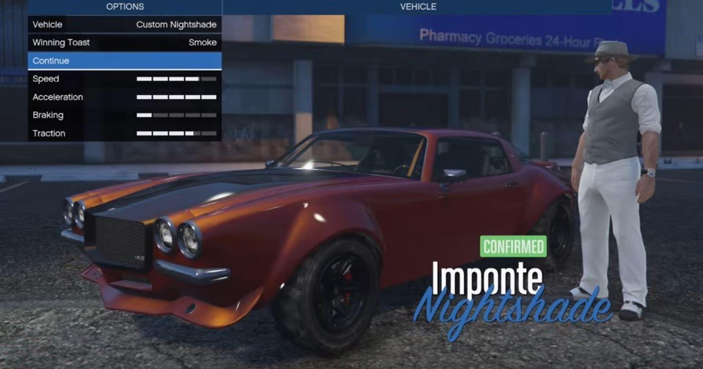 Gta 5 Die Schnellsten Muscle Cars Aus Gta Online Im Ranking